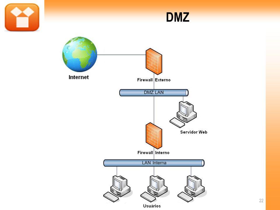 DMZ 22