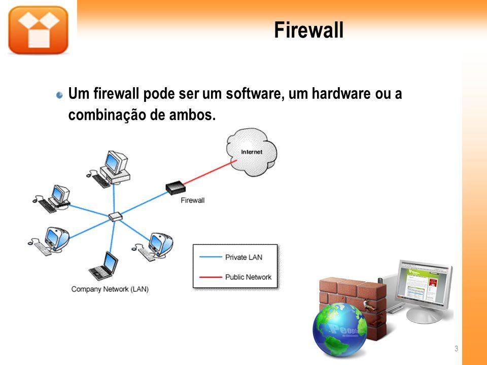 Firewall Um firewall pode ser um software, um hardware ou a combinação de ambos. 3