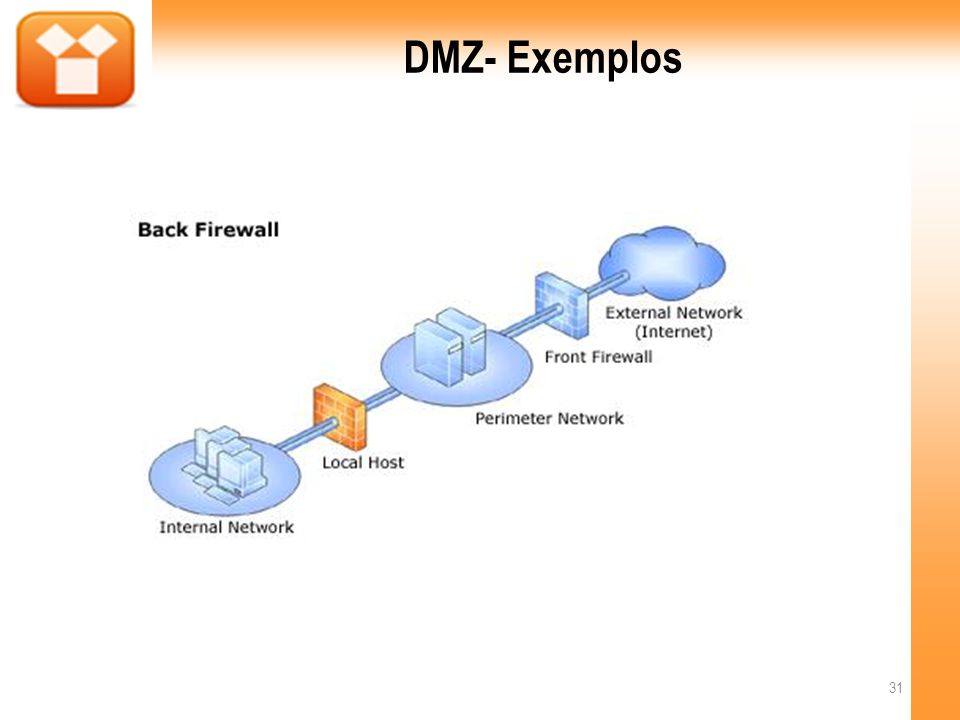 DMZ- Exemplos 31