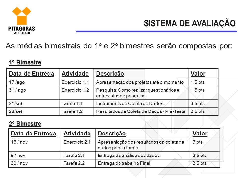 SISTEMA DE AVALIAÇÃO As médias bimestrais do 1o e 2o bimestres serão compostas por: 1º Bimestre. Data de Entrega.