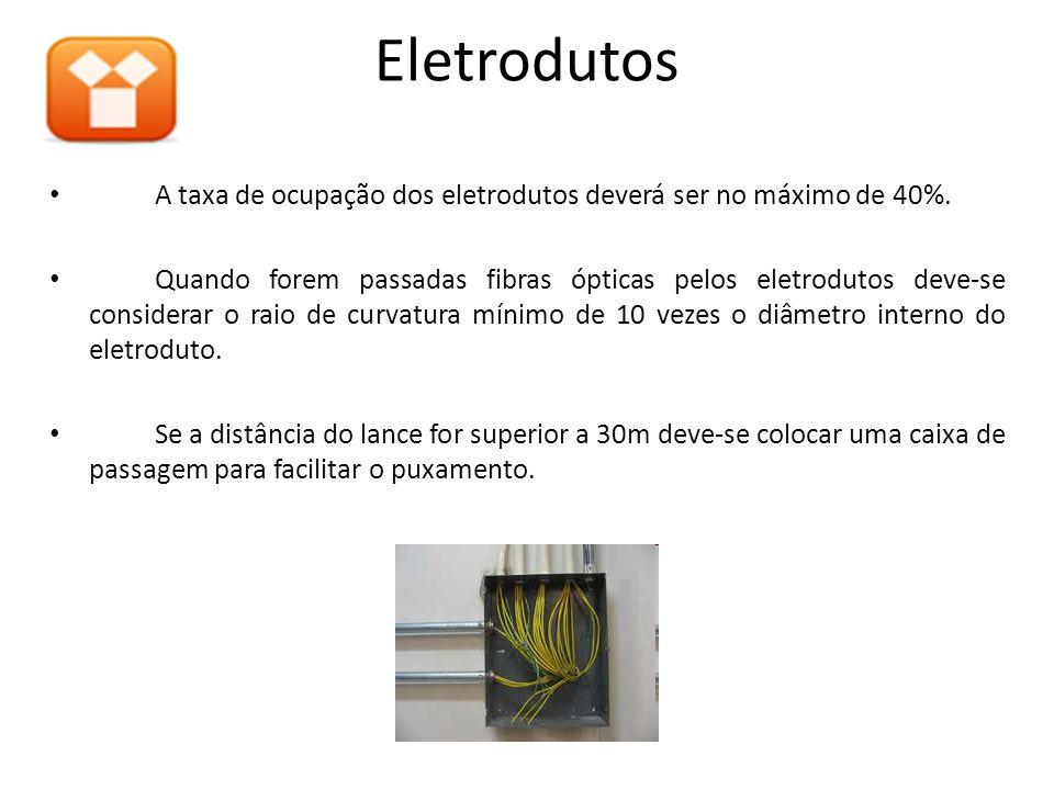 Eletrodutos Recomendações