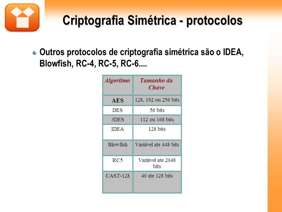 Criptografia Simétrica - protocolos