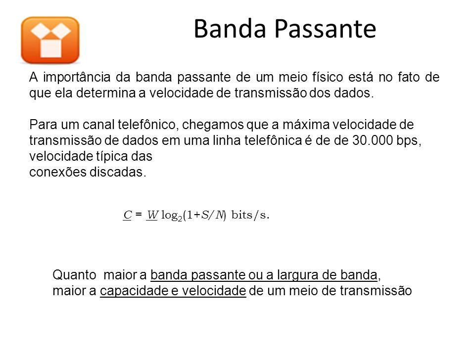 Banda PassanteA importância da banda passante de um meio físico está no fato de que ela determina a velocidade de transmissão dos dados.