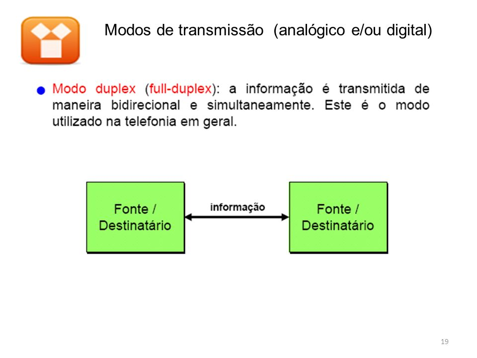 Modos de transmissão (analógico e/ou digital)