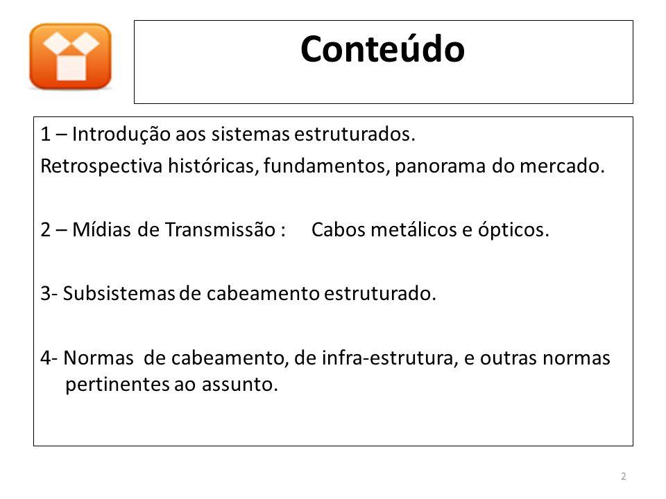 Conteúdo 1 – Introdução aos sistemas estruturados.