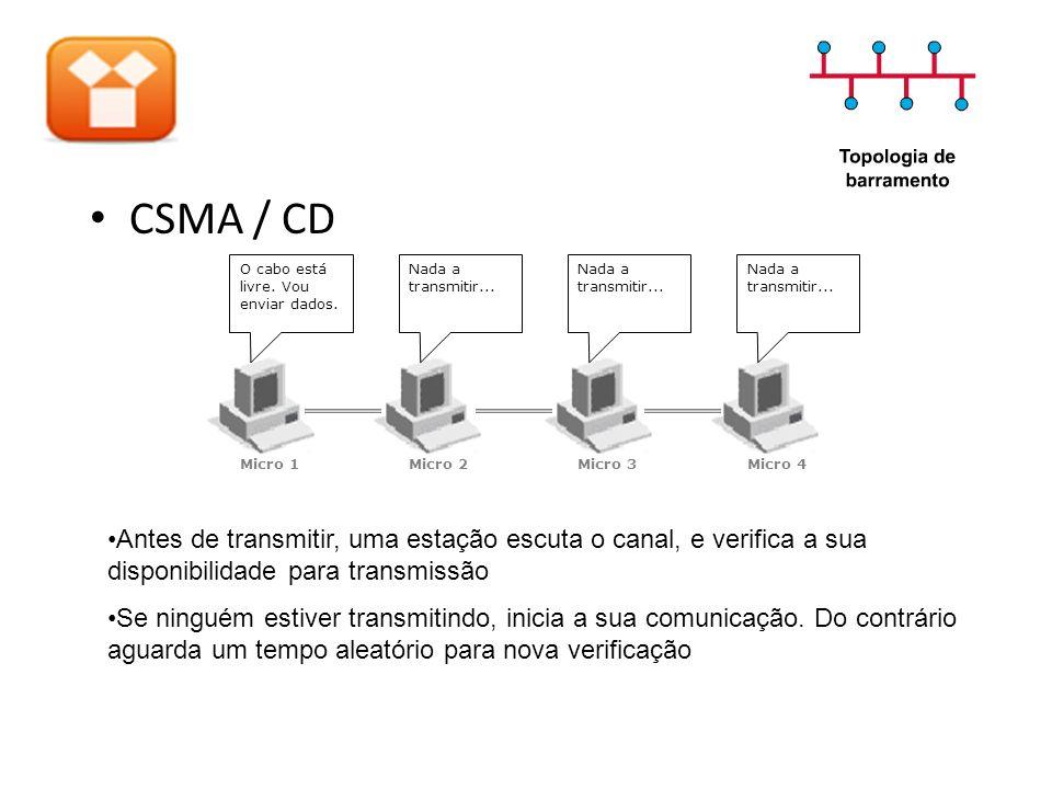 CSMA / CD Micro 1. Micro 2. Micro 3. Micro 4. O cabo está livre. Vou enviar dados. Nada a transmitir...