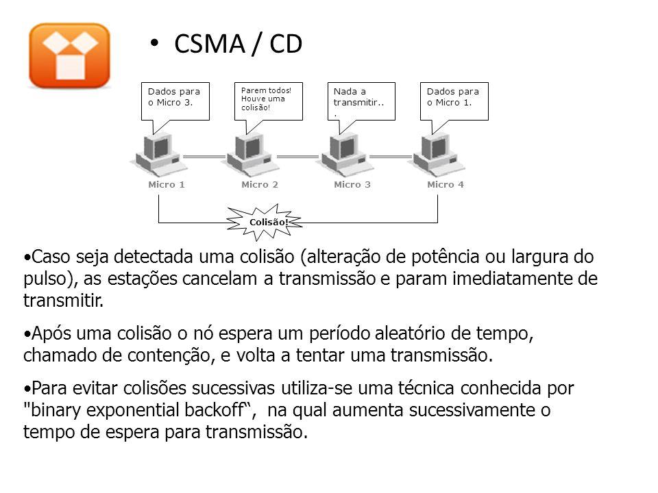 CSMA / CDMicro 1. Micro 2. Micro 3. Micro 4. Dados para o Micro 3. Parem todos! Houve uma colisão! Nada a transmitir...