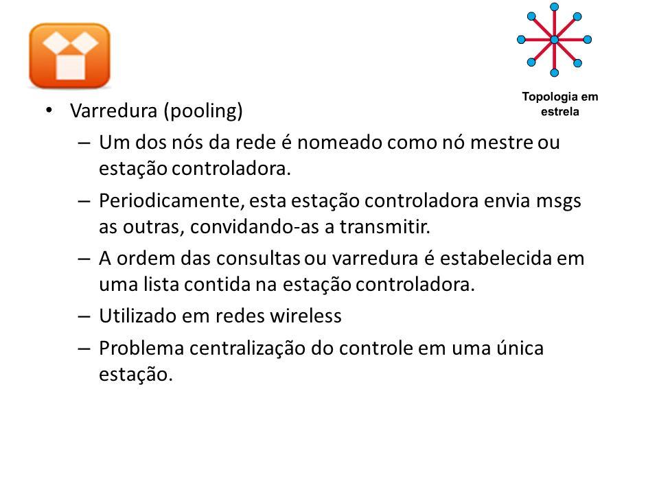 Varredura (pooling) Um dos nós da rede é nomeado como nó mestre ou estação controladora.