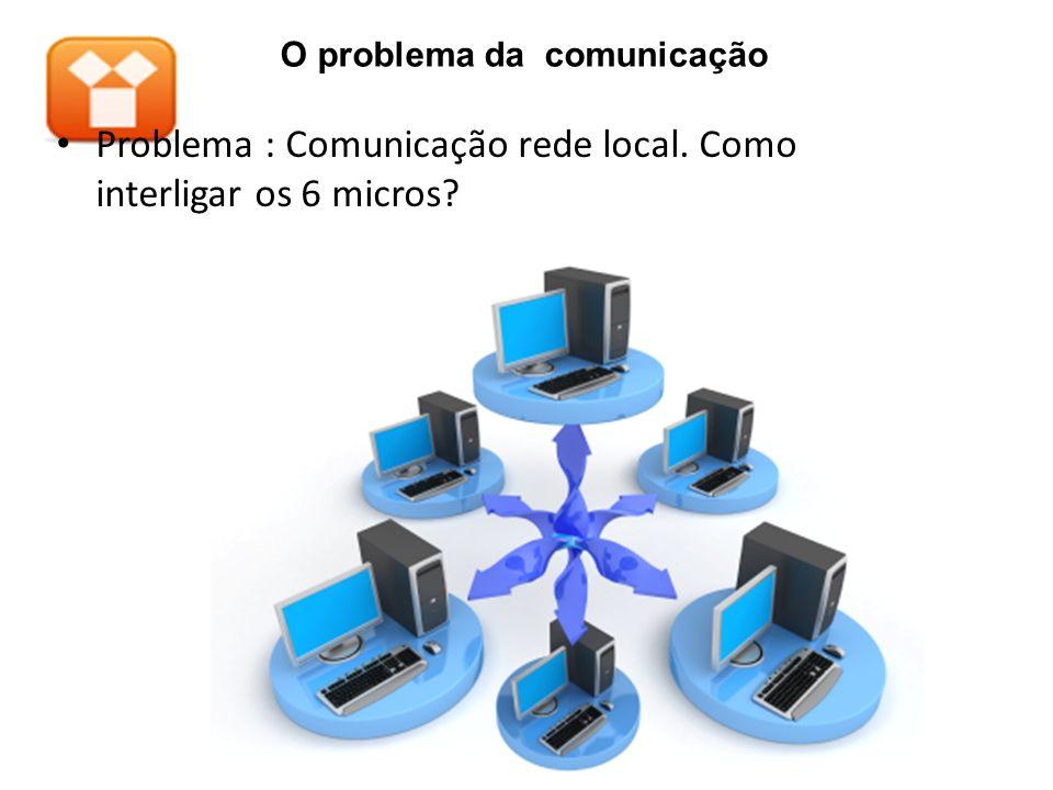 Problema : Comunicação rede local. Como interligar os 6 micros