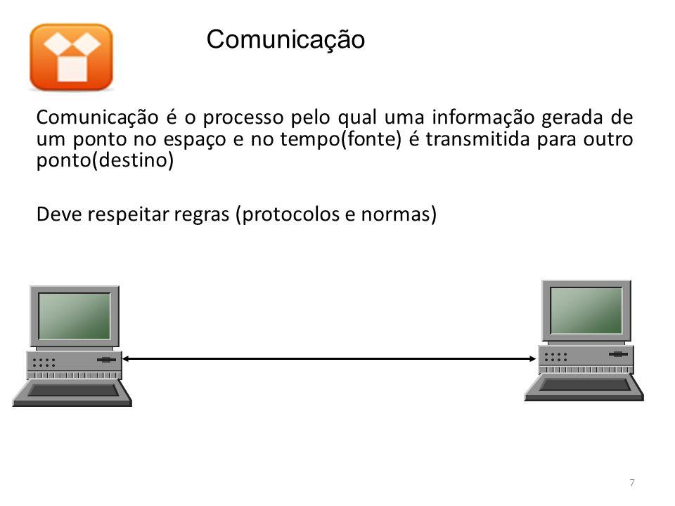 ComunicaçãoComunicação é o processo pelo qual uma informação gerada de um ponto no espaço e no tempo(fonte) é transmitida para outro ponto(destino)