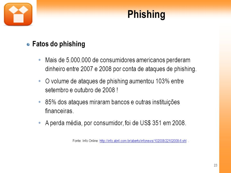 Phishing Fatos do phishing