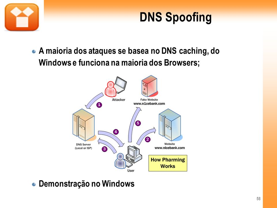 DNS Spoofing A maioria dos ataques se basea no DNS caching, do Windows e funciona na maioria dos Browsers;