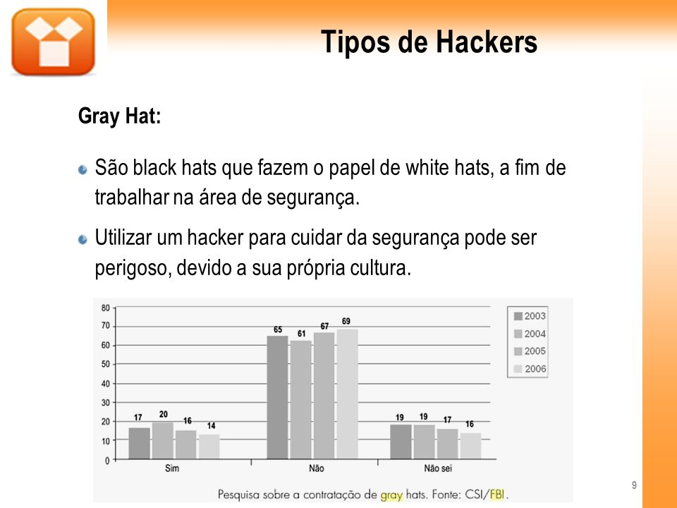 Tipos de Hackers Gray Hat: