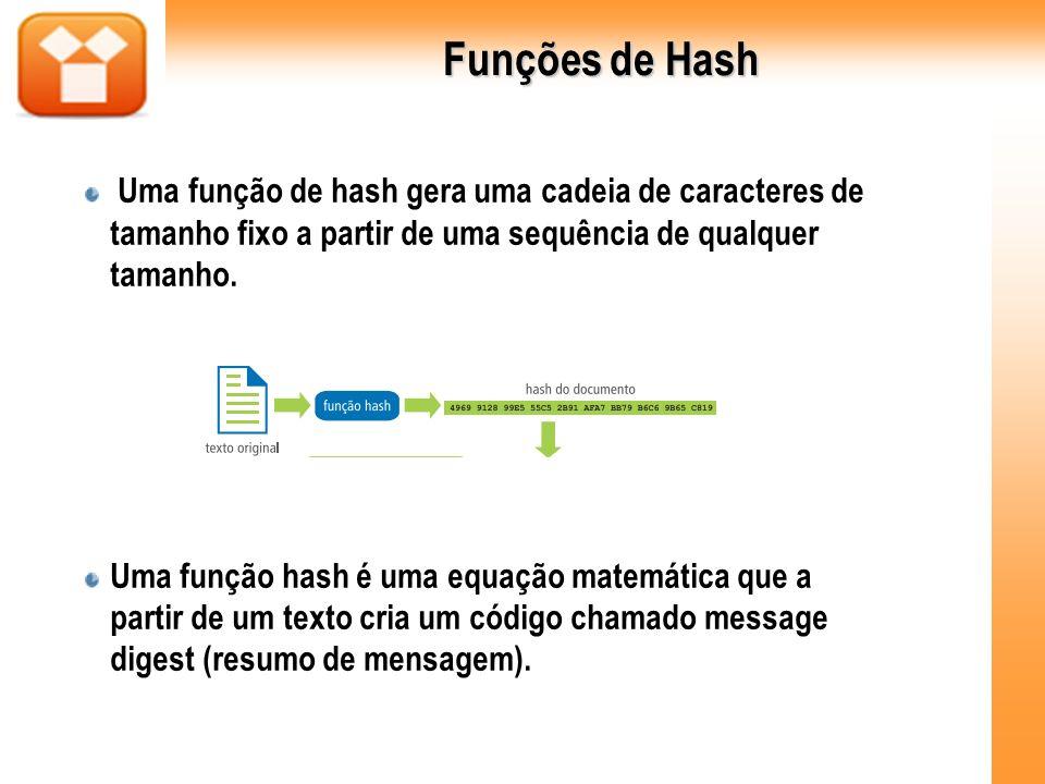 Funções de Hash Uma função de hash gera uma cadeia de caracteres de tamanho fixo a partir de uma sequência de qualquer tamanho.