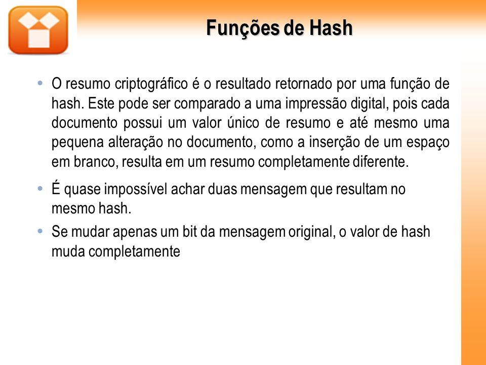 Funções de Hash