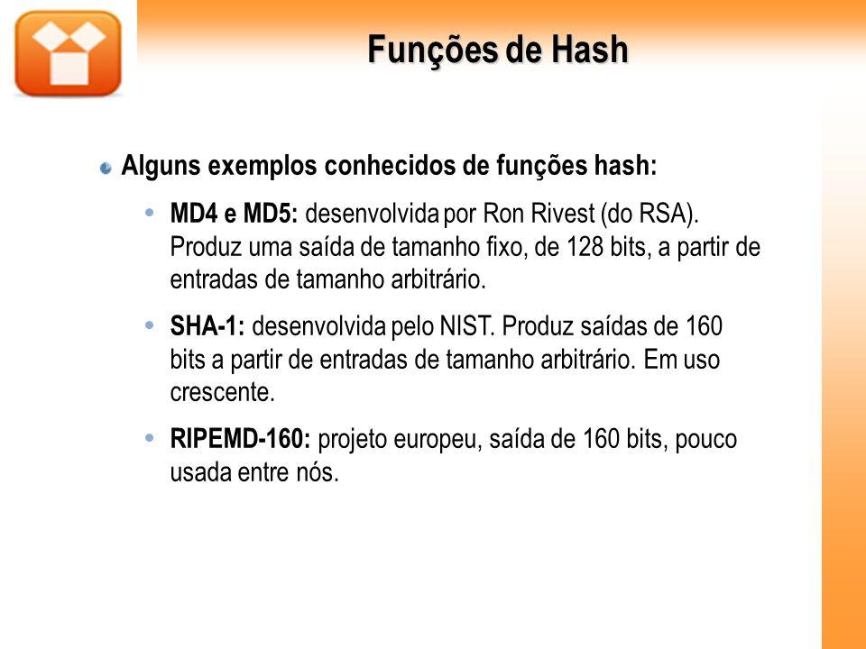 Funções de Hash Alguns exemplos conhecidos de funções hash: