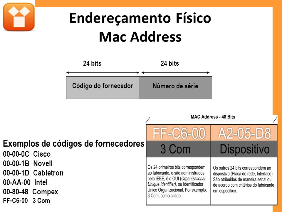 Endereçamento Físico Mac Address