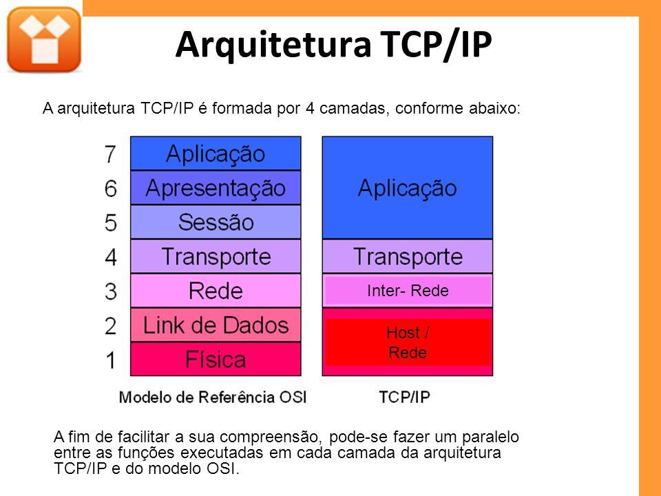 Arquitetura TCP/IP A arquitetura TCP/IP é formada por 4 camadas, conforme abaixo: Inter- Rede. Host /