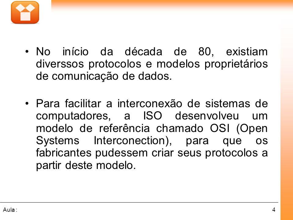 No início da década de 80, existiam diverssos protocolos e modelos proprietários de comunicação de dados.
