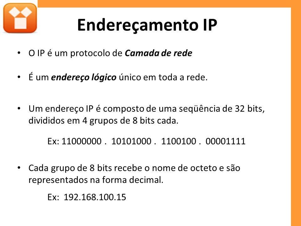 Endereçamento IP O IP é um protocolo de Camada de rede