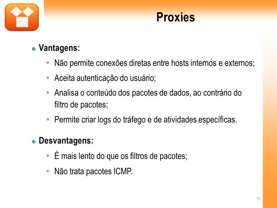Proxies Vantagens: Desvantagens: