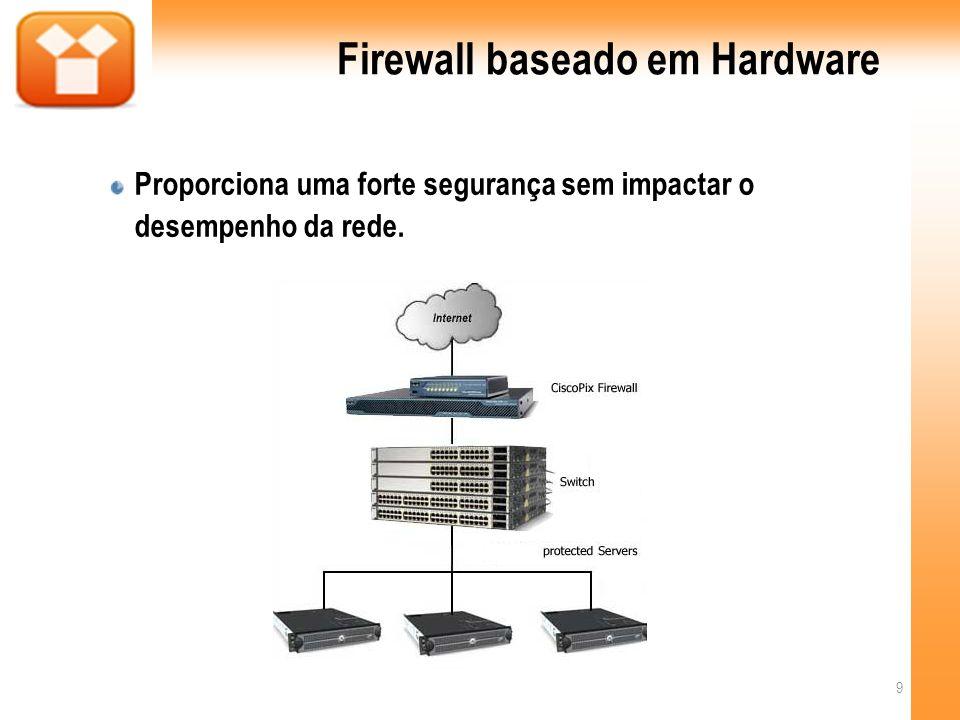 Firewall baseado em Hardware