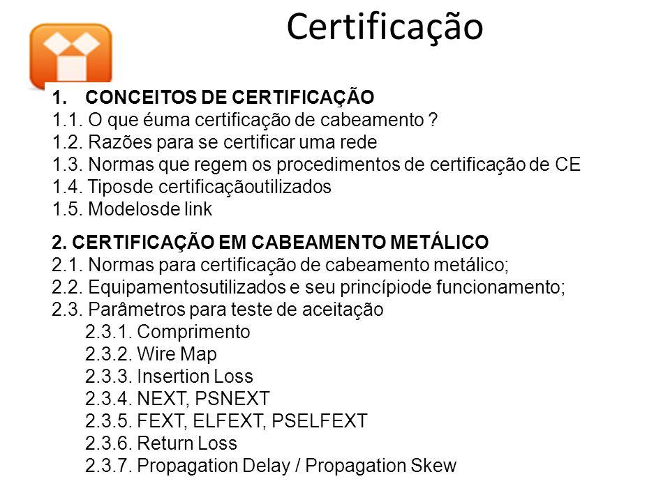 Certificação CONCEITOS DE CERTIFICAÇÃO