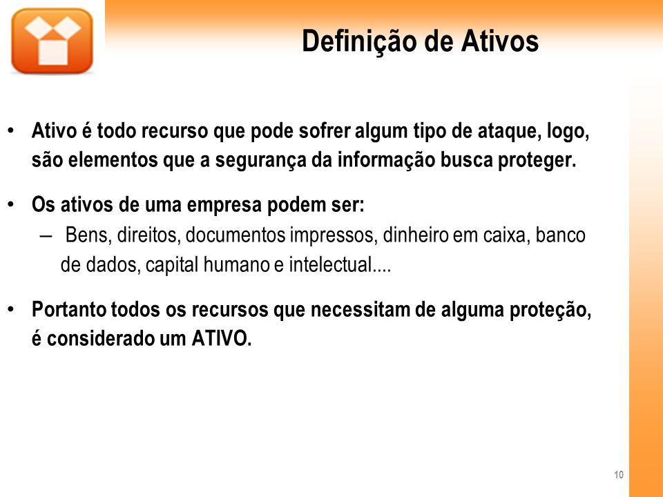 Definição de Ativos Ativo é todo recurso que pode sofrer algum tipo de ataque, logo, são elementos que a segurança da informação busca proteger.