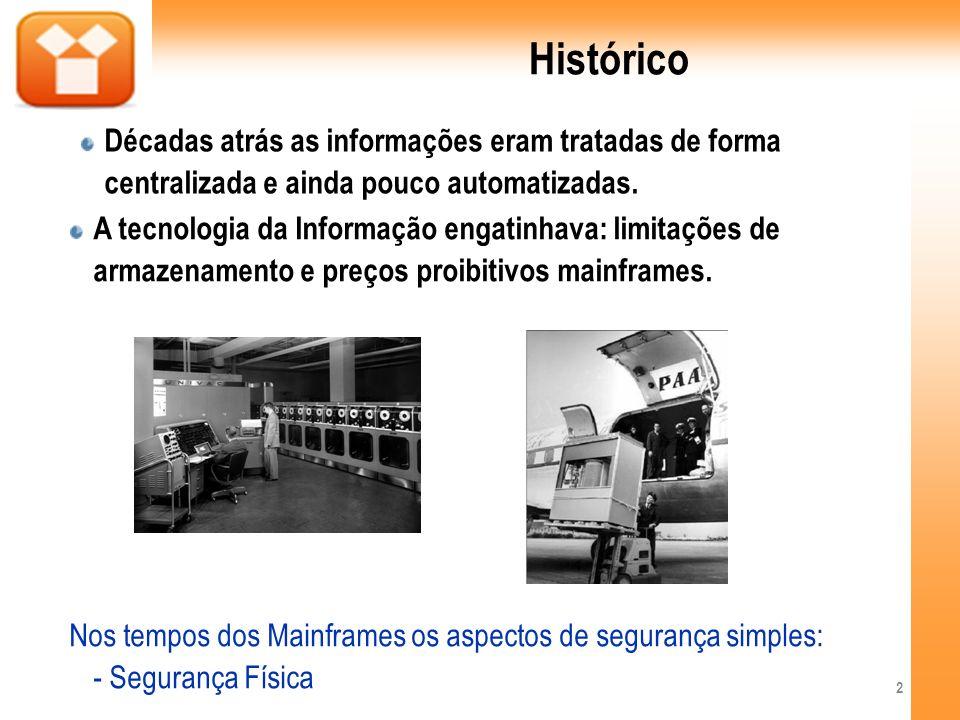 Histórico Décadas atrás as informações eram tratadas de forma centralizada e ainda pouco automatizadas.