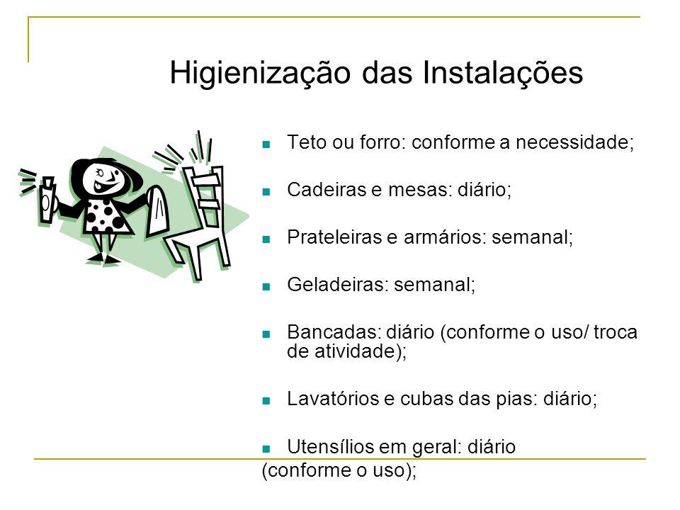 Higienização das Instalações