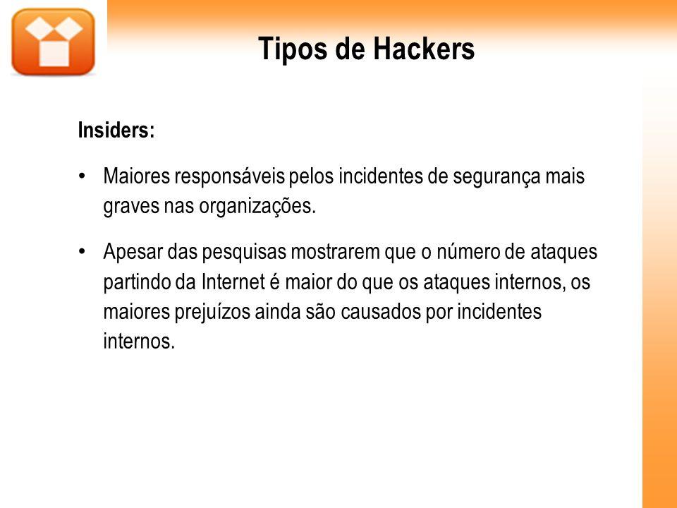 Tipos de Hackers Insiders:
