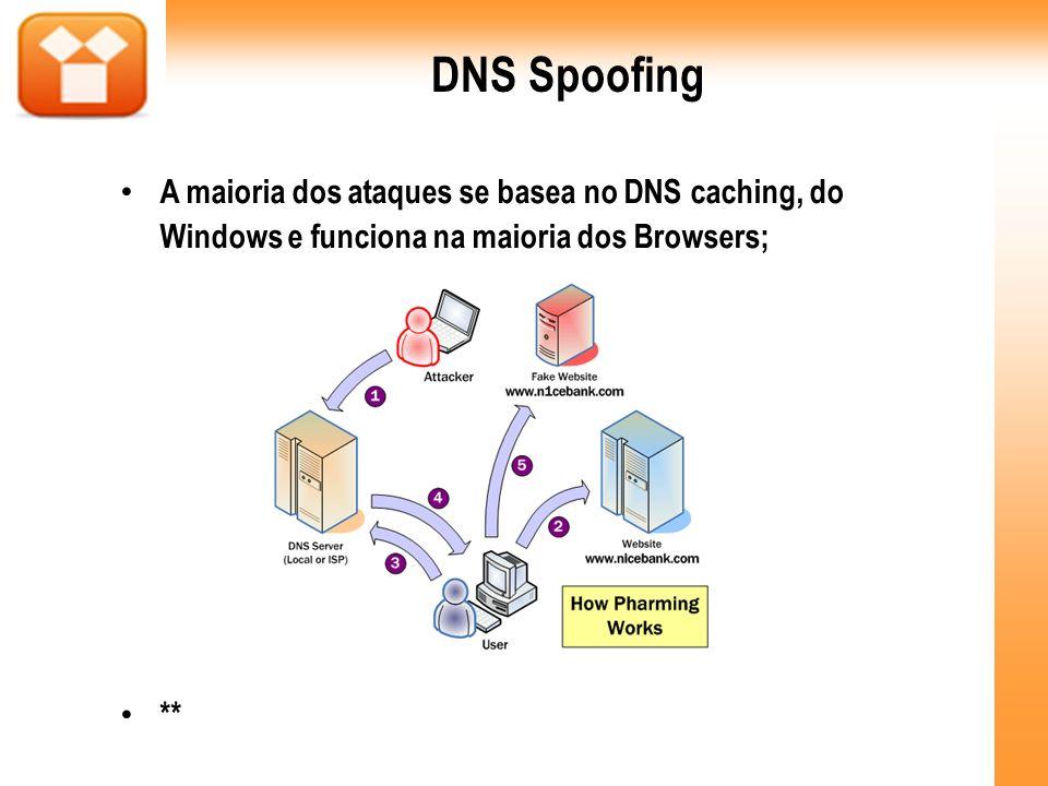 DNS SpoofingA maioria dos ataques se basea no DNS caching, do Windows e funciona na maioria dos Browsers;