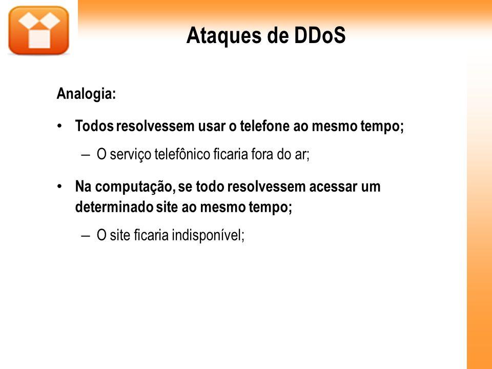Ataques de DDoS Analogia: