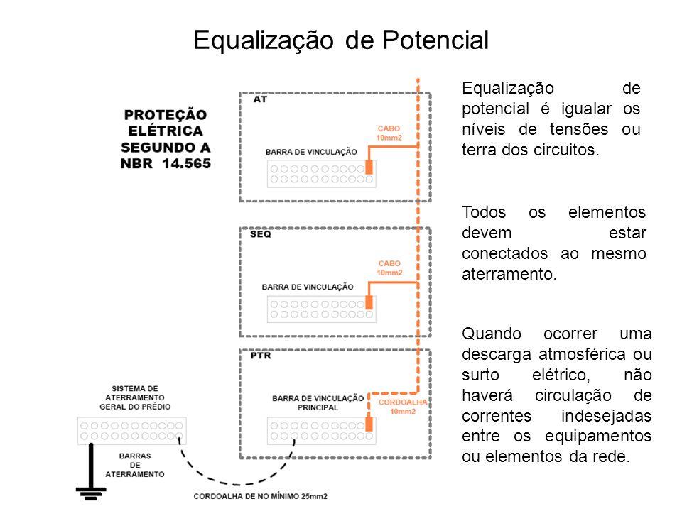 Equalização de Potencial