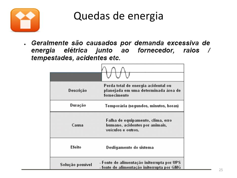Quedas de energia