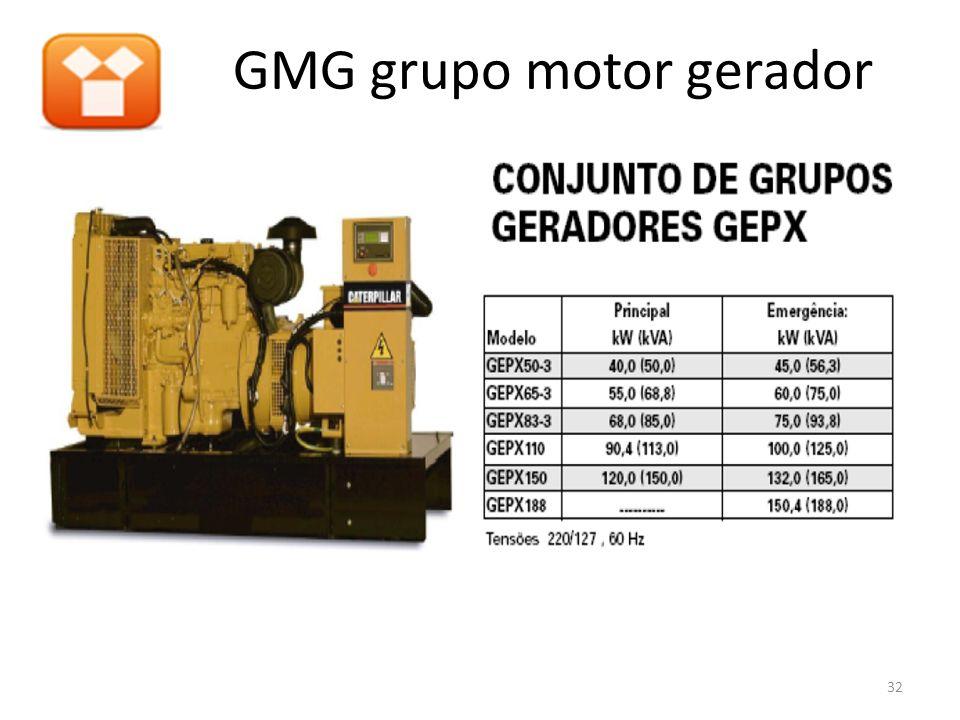 GMG grupo motor gerador