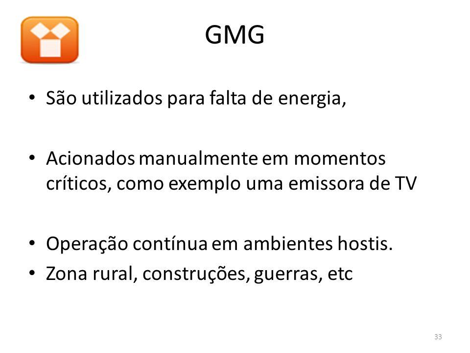 GMG São utilizados para falta de energia,