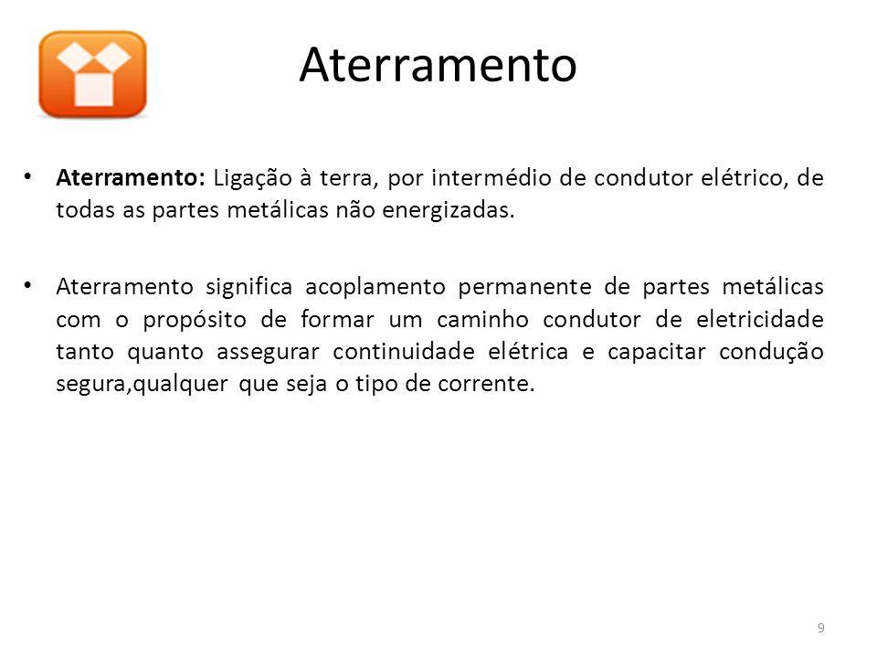 Aterramento Aterramento: Ligação à terra, por intermédio de condutor elétrico, de todas as partes metálicas não energizadas.
