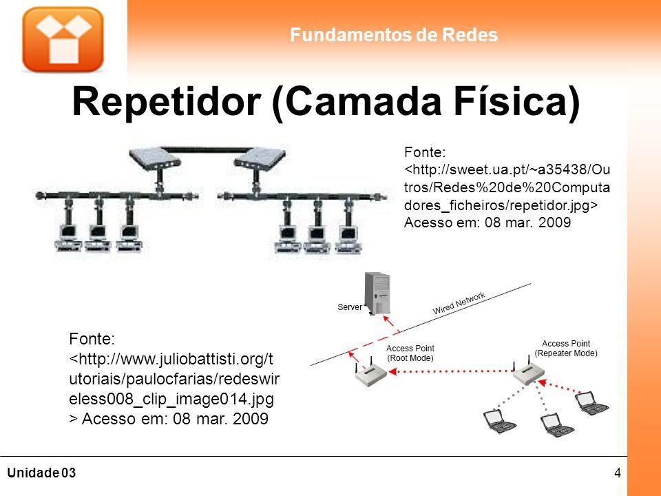 Repetidor (Camada Física)