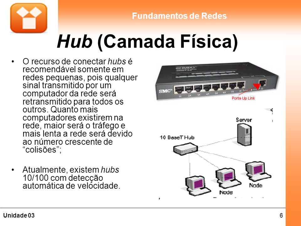 Hub (Camada Física)