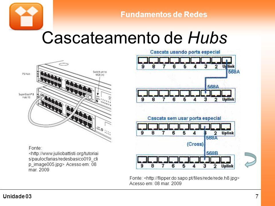 Cascateamento de Hubs Fonte: <http://www.juliobattisti.org/tutoriais/paulocfarias/redesbasico019_clip_image005.jpg> Acesso em: 08 mar. 2009.