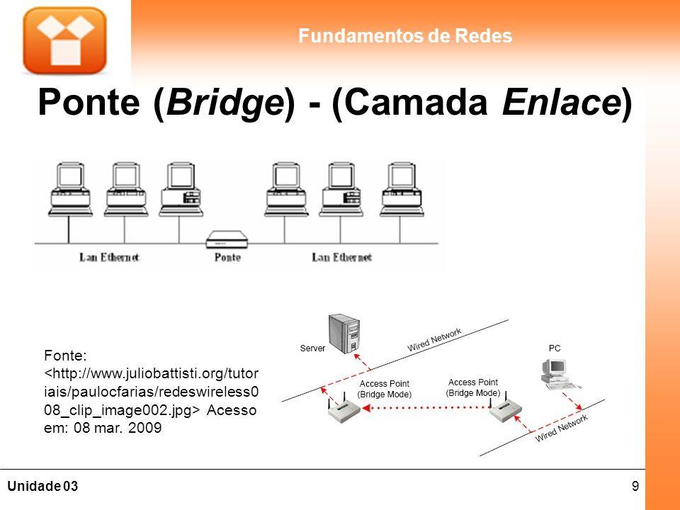 Ponte (Bridge) - (Camada Enlace)