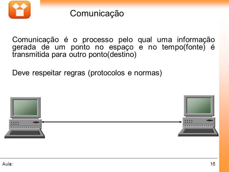 Comunicação Comunicação é o processo pelo qual uma informação gerada de um ponto no espaço e no tempo(fonte) é transmitida para outro ponto(destino)