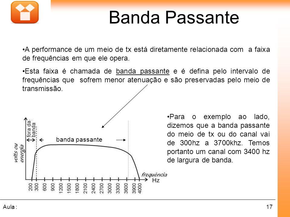 Banda Passante A performance de um meio de tx está diretamente relacionada com a faixa de frequências em que ele opera.