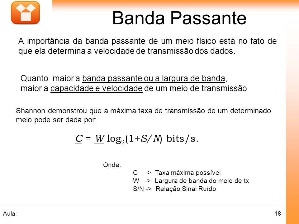 Banda Passante C = W log2(1+S/N) bits/s.