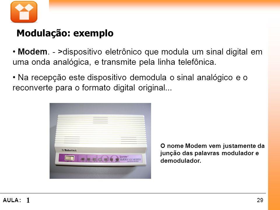 Modulação: exemplo Modem. - >dispositivo eletrônico que modula um sinal digital em uma onda analógica, e transmite pela linha telefônica.