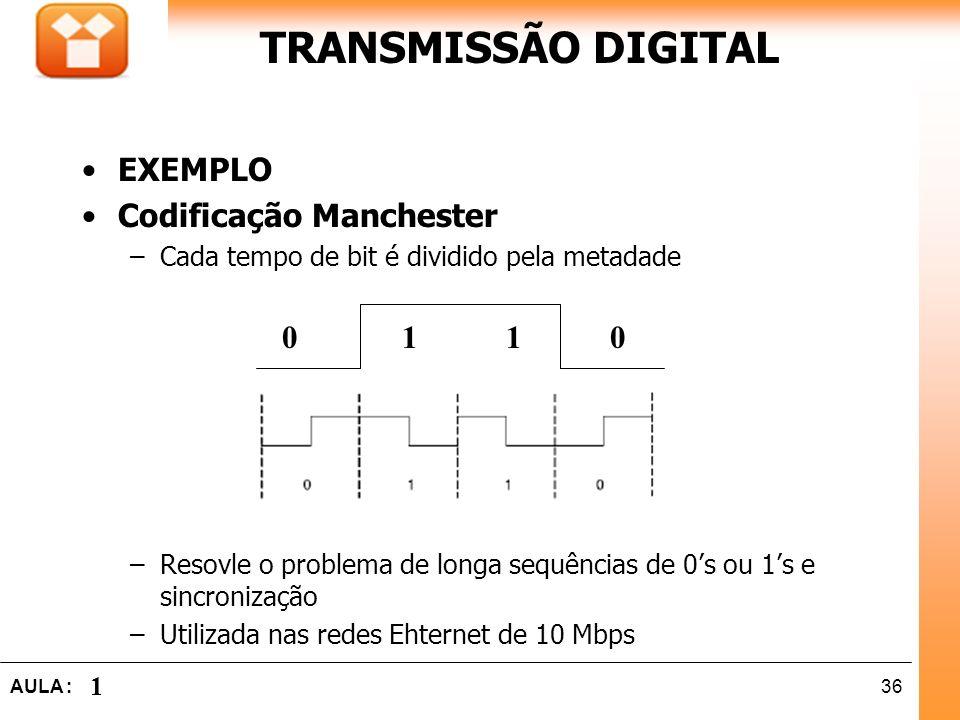 TRANSMISSÃO DIGITAL EXEMPLO Codificação Manchester 0 1 1 0