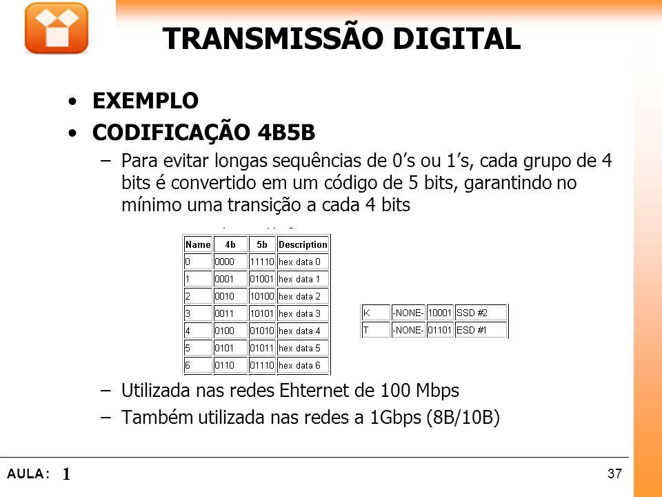 TRANSMISSÃO DIGITAL EXEMPLO CODIFICAÇÃO 4B5B