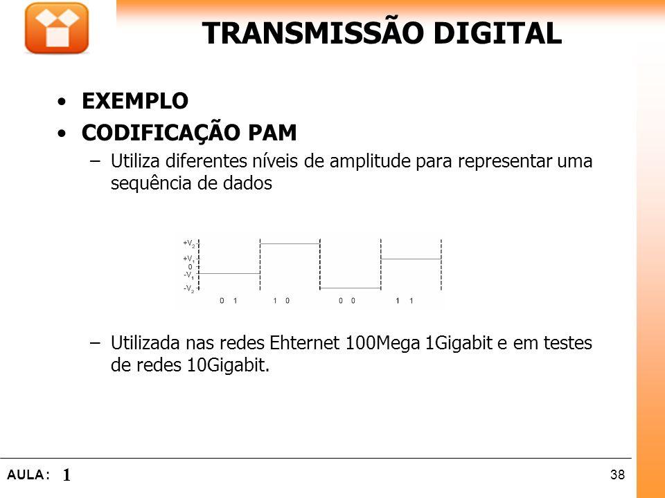 TRANSMISSÃO DIGITAL EXEMPLO CODIFICAÇÃO PAM