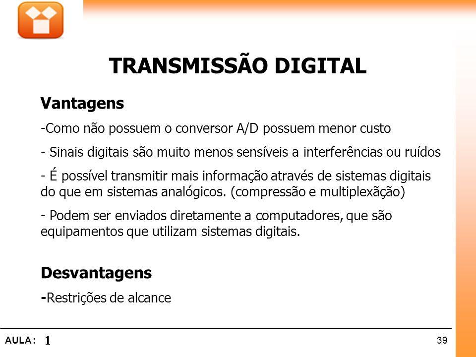 TRANSMISSÃO DIGITAL Vantagens Desvantagens